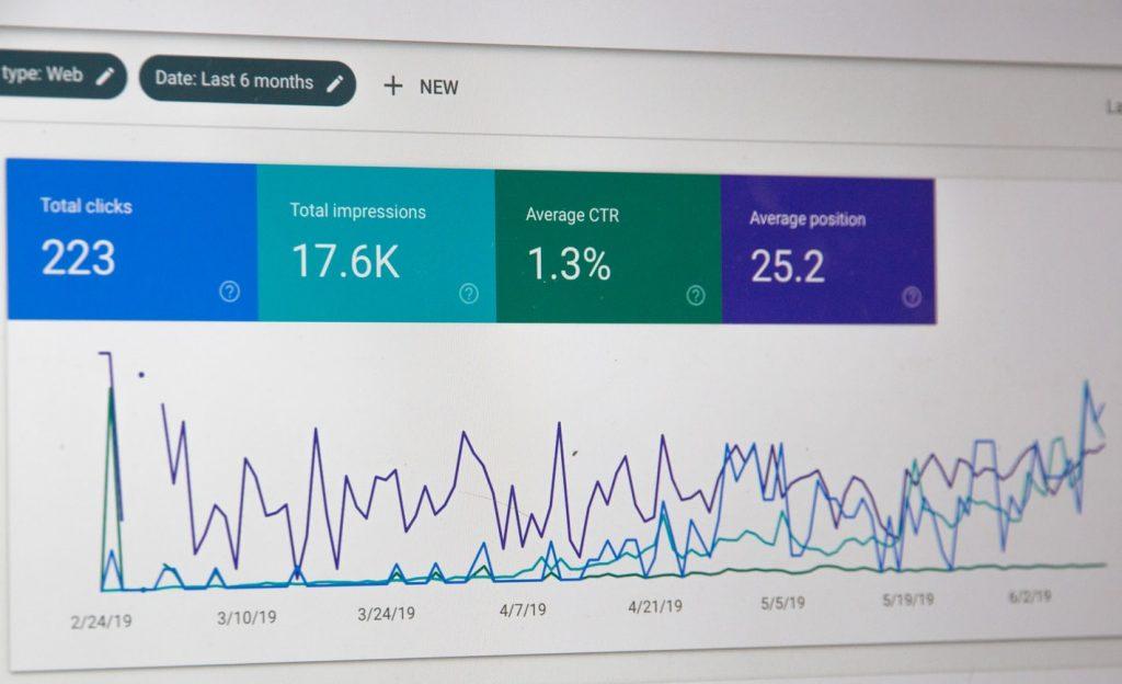 wykres widoczności w google search consol